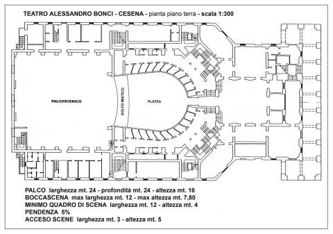 Teatro bonci il teatro pianta del palcoscenico for Pianta del pavimento con dimensioni